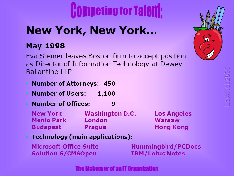 The Makeover of an IT Organization New York, New York… May 1998 Eva Steiner leaves Boston firm to accept position as Director of Information Technology at Dewey Ballantine LLP Number of Attorneys:450 Number of Users:1,100 Number of Offices:9 New YorkWashington D.C.Los Angeles Menlo ParkLondon Warsaw Budapest Prague Hong Kong Technology (main applications): Microsoft Office SuiteHummingbird/PCDocs Solution 6/CMSOpenIBM/Lotus Notes