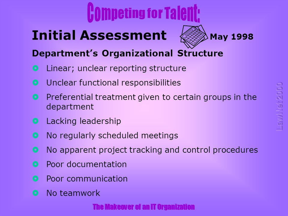 Initial Assessment May 1998 The Makeover of an IT Organization Linear; unclear reporting structure Unclear functional responsibilities Preferential treatment given to certain groups in the department Lacking leadership No regularly scheduled meetings No apparent project tracking and control procedures Poor documentation Poor communication No teamwork Departments Organizational Structure