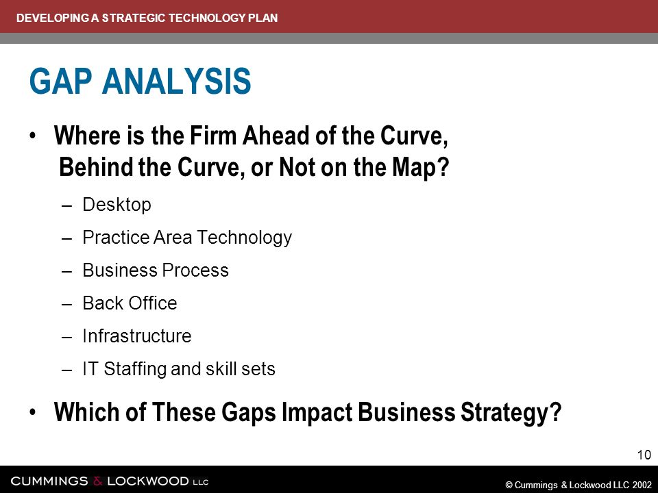 DEVELOPING A STRATEGIC TECHNOLOGY PLAN © Cummings & Lockwood LLC 2002 10 GAP ANALYSIS Where is the Firm Ahead of the Curve, Behind the Curve, or Not on the Map.