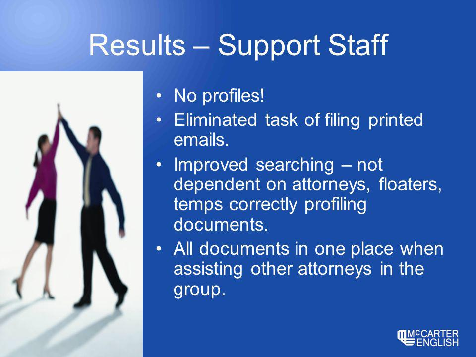 Results – Support Staff No profiles. Eliminated task of filing printed  s.