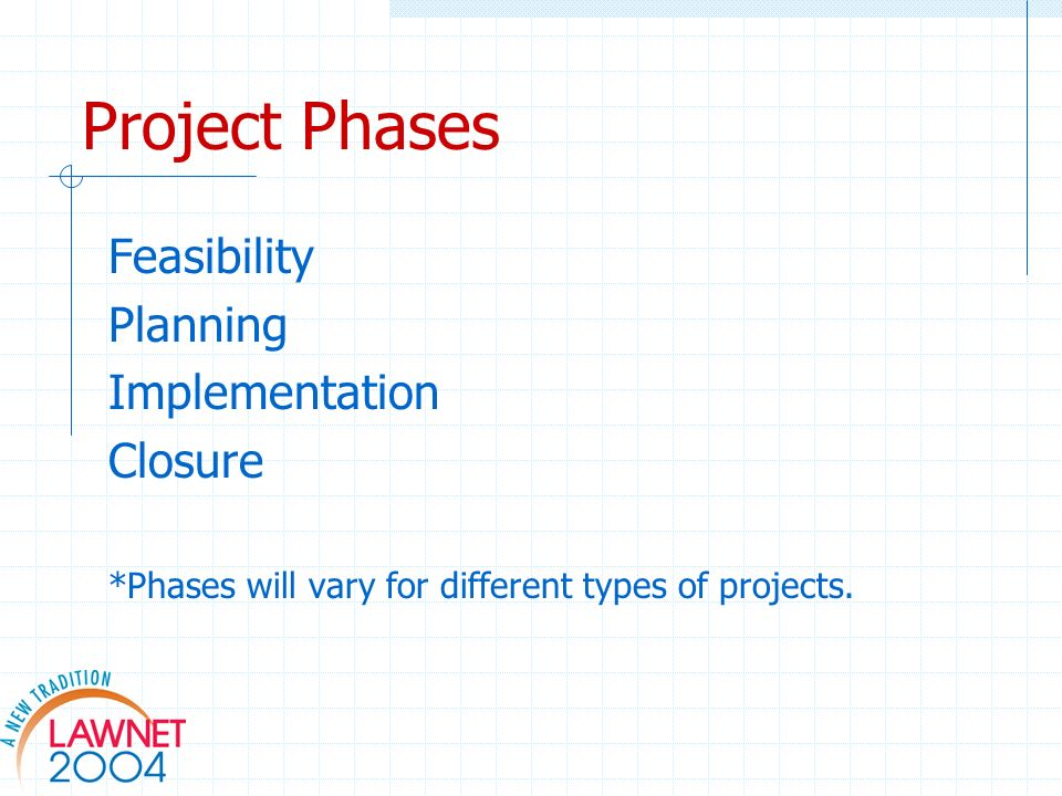 Project Phases Feasibility Planning Implementation Closure *Phases will vary for different types of projects.