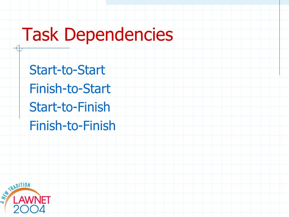 Task Dependencies Start-to-Start Finish-to-Start Start-to-Finish Finish-to-Finish