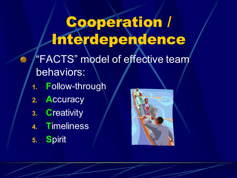 Cooperation / Interdependence FACTS model of effective team behaviors: 1.