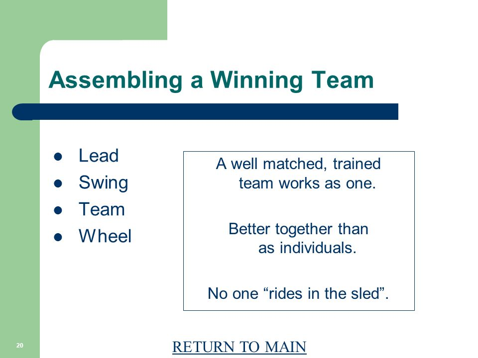 RETURN TO MAIN 20 Assembling a Winning Team Lead Swing Team Wheel A well matched, trained team works as one. Better together than as individuals. No o