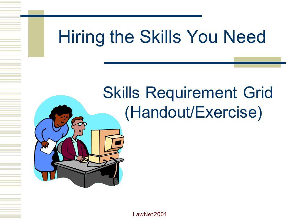 LawNet 2001 Skills Required Focus Problem Solving Proactive Attitude Communication Skills Technical Skills Customer Skills