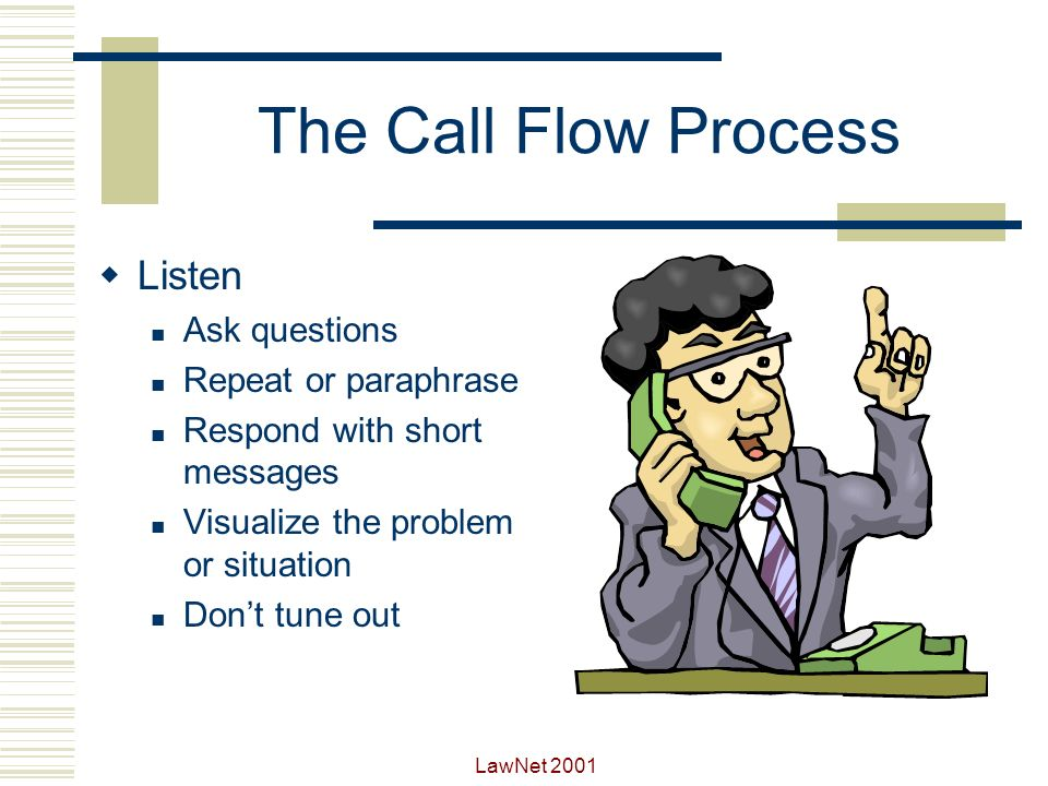 LawNet 2001 The Call Flow Process Listen Listen for central idea Listen between the lines Control emotions Ignore disruptions Dont latch onto key words