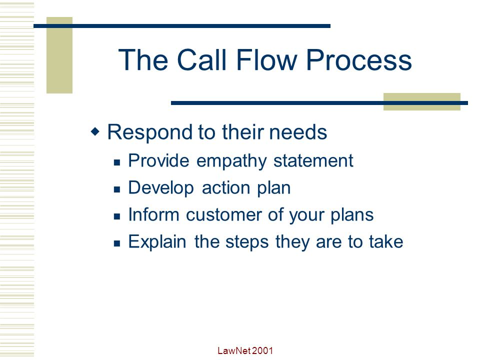 LawNet 2001 The Call Flow Process Determine their needs Ask questions Open ended questions, i.e., how, why, when, who, etc.