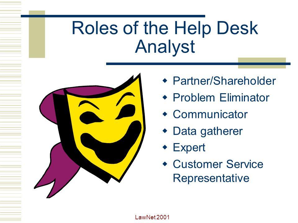 LawNet 2001 Staffing the Help Desk