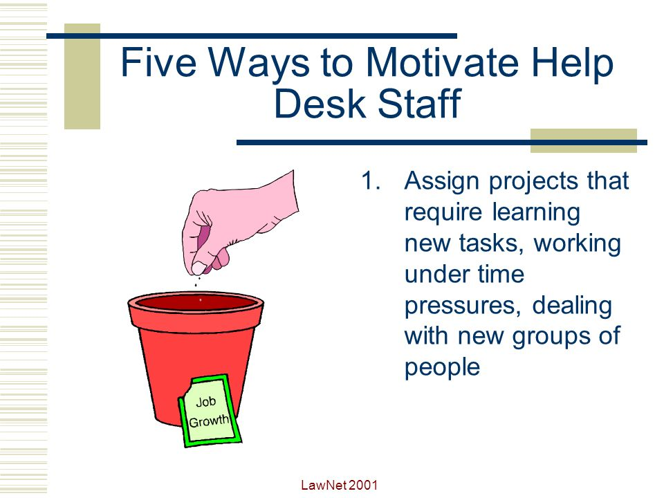 LawNet 2001 Motivating Help Desk Staff Recognize their needs Achievement Learn new things Challenge Meaningful work