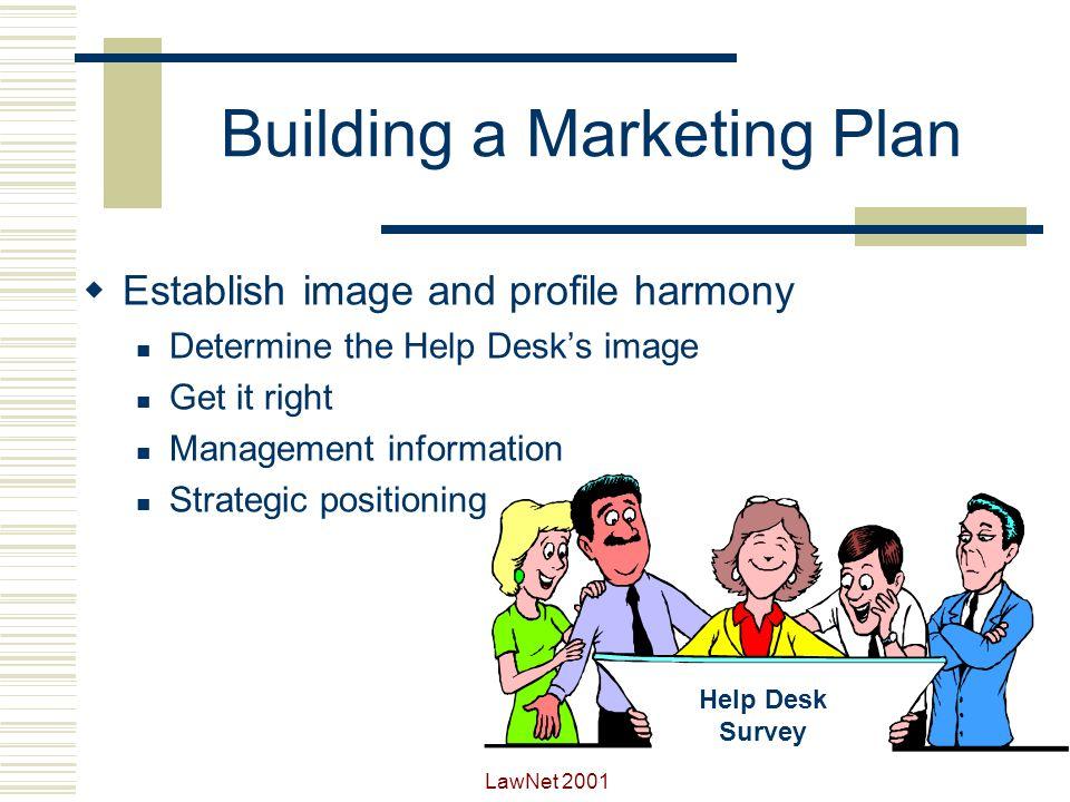 LawNet 2001 Building a Marketing Plan Identify customer needs Customer base analysis Surveys Customer visits Customer focusing Problem solvers Custome