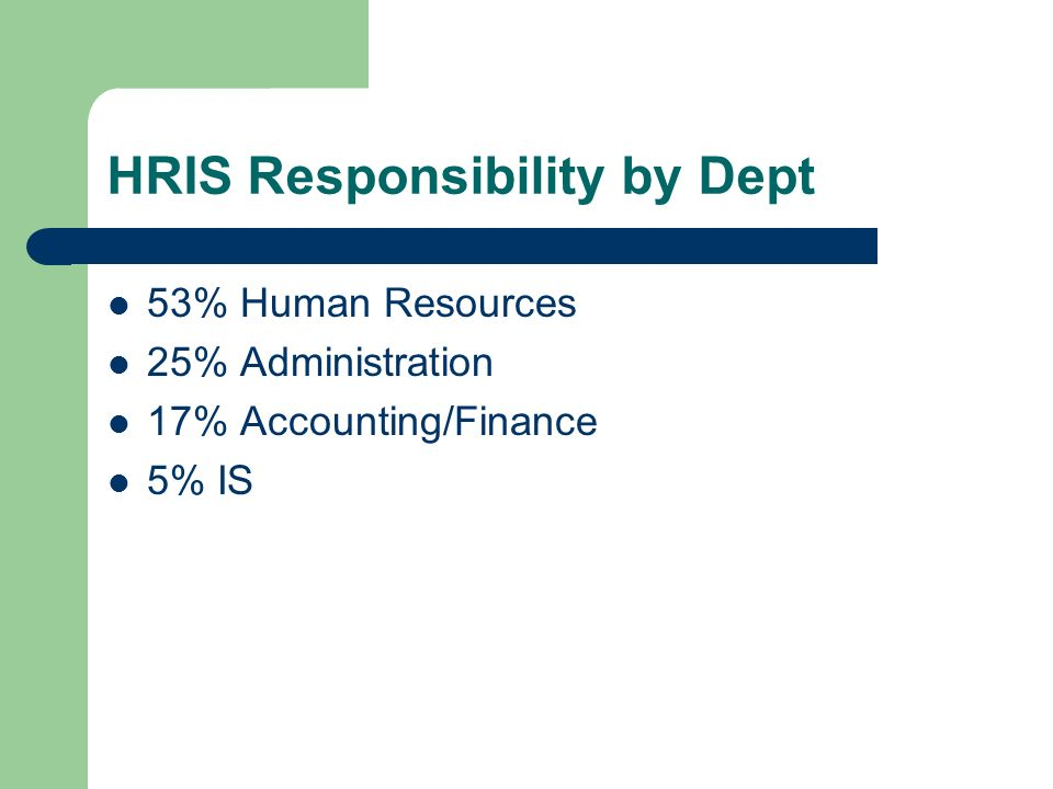 HRIS Responsibility by Dept 53% Human Resources 25% Administration 17% Accounting/Finance 5% IS