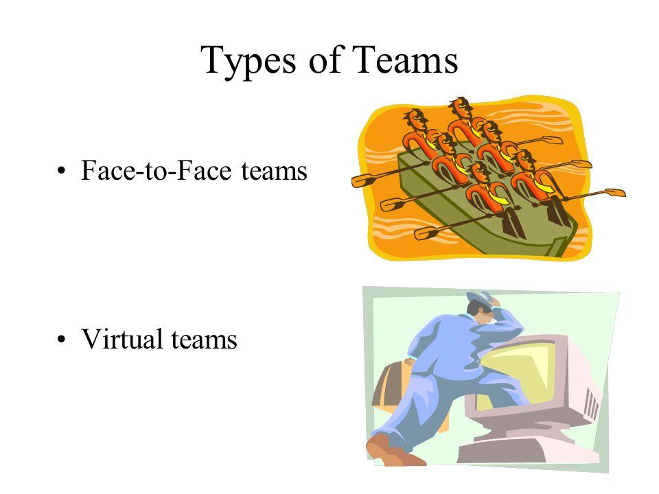 Types of Teams Face-to-Face teams Virtual teams