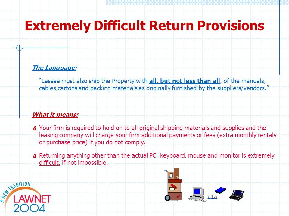 Extremely Difficult Return Provisions The Language: Lessee must also ship the Property with all, but not less than all, of the manuals, cables,cartons
