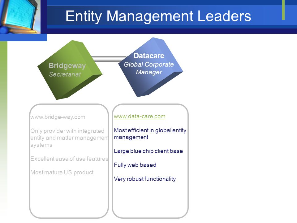 Entity Management Leaders Datacare Global Corporate Manager www.data-care.com Most efficient in global entity management Large blue chip client base F