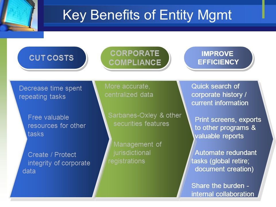 Key Benefits of Entity Mgmt IMPROVE EFFICIENCY IMPROVE EFFICIENCY Quick search of corporate history / current information Print screens, exports to ot