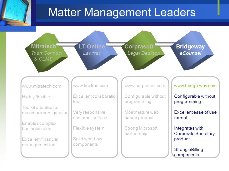 Matter Management Leaders Mitratech TeamConnect & CLMS www.mitratech.com Highly flexible Toolkit oriented for maximum configuration Enables complex bu