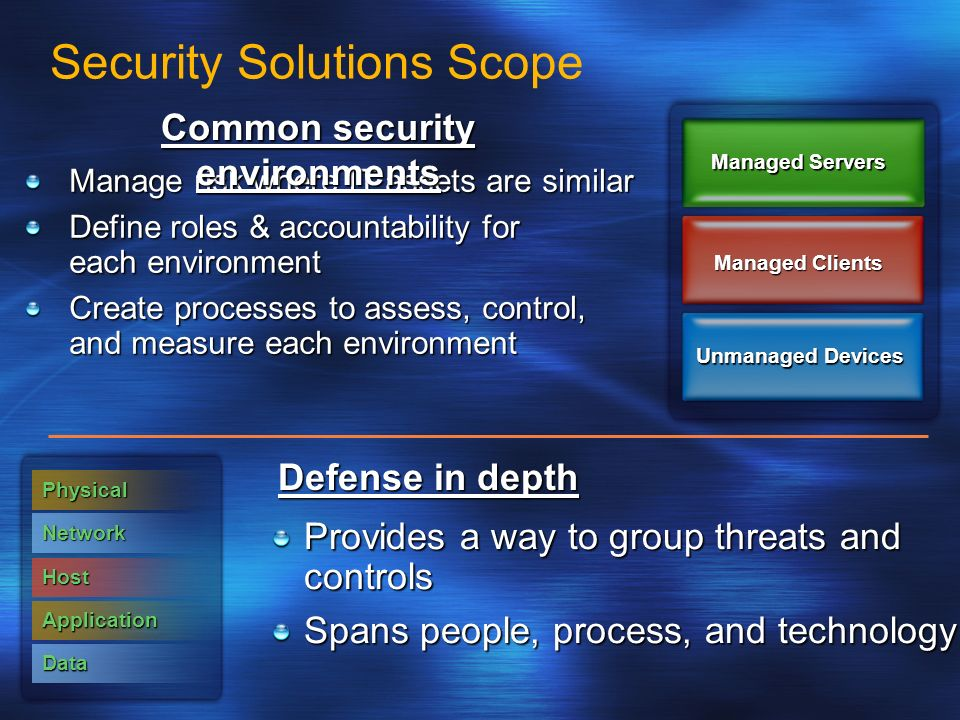 Security Solutions Scope Provides a way to group threats and controls Spans people, process, and technology Defense in depth Network Host Application