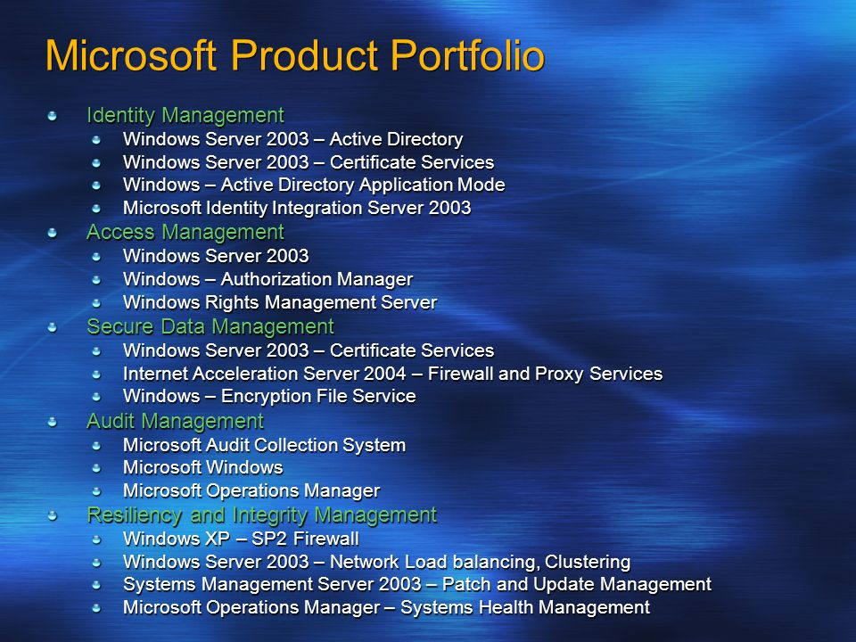 Microsoft Product Portfolio Identity Management Windows Server 2003 – Active Directory Windows Server 2003 – Certificate Services Windows – Active Dir