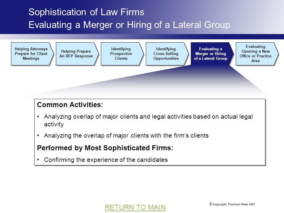© Copyright, Thomson West, 2007 RETURN TO MAIN Sophistication of Law Firms Evaluating a Merger or Hiring of a Lateral Group Evaluating a Merger or Hiring of a Lateral Group Helping Attorneys Prepare for Client Meetings Helping Prepare An RFP Response Identifying Prospective Clients Identifying Prospective Clients Identifying Cross-Selling Opportunities Identifying Cross-Selling Opportunities Evaluating Opening a New Office or Practice Area Common Activities: Analyzing overlap of major clients and legal activities based on actual legal activity Analyzing the overlap of major clients with the firms clients Performed by Most Sophisticated Firms: Confirming the experience of the candidates Common Activities: Analyzing overlap of major clients and legal activities based on actual legal activity Analyzing the overlap of major clients with the firms clients Performed by Most Sophisticated Firms: Confirming the experience of the candidates