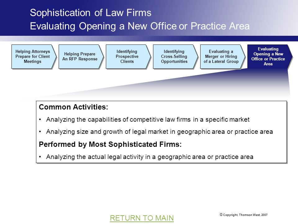 © Copyright, Thomson West, 2007 RETURN TO MAIN Sophistication of Law Firms Evaluating Opening a New Office or Practice Area Evaluating Opening a New Office or Practice Area Helping Attorneys Prepare for Client Meetings Helping Prepare An RFP Response Identifying Prospective Clients Identifying Prospective Clients Identifying Cross-Selling Opportunities Identifying Cross-Selling Opportunities Evaluating a Merger or Hiring of a Lateral Group Common Activities: Analyzing the capabilities of competitive law firms in a specific market Analyzing size and growth of legal market in geographic area or practice area Performed by Most Sophisticated Firms: Analyzing the actual legal activity in a geographic area or practice area Common Activities: Analyzing the capabilities of competitive law firms in a specific market Analyzing size and growth of legal market in geographic area or practice area Performed by Most Sophisticated Firms: Analyzing the actual legal activity in a geographic area or practice area