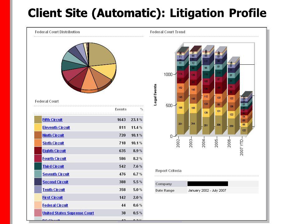 RETURN TO MAIN Client Site (Automatic)Client Site (Automatic): Litigation Profile