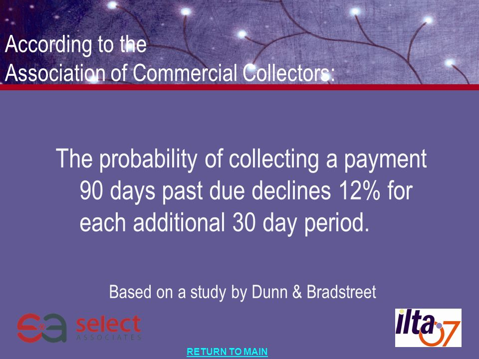 RETURN TO MAIN According to the Association of Commercial Collectors: The probability of collecting a payment 90 days past due declines 12% for each additional 30 day period.