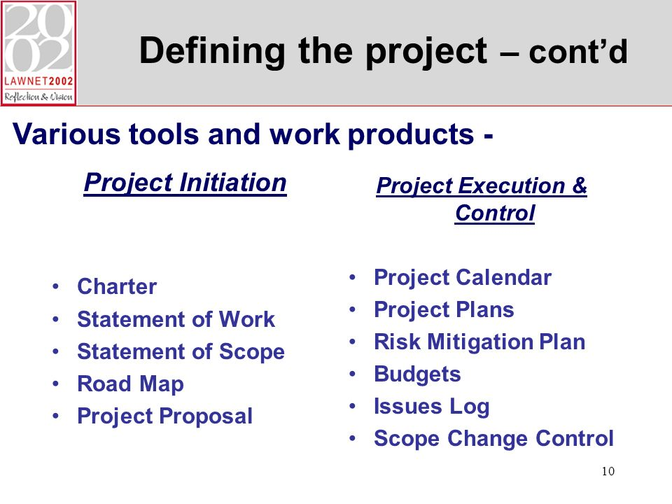 10 Defining the project – contd Project Initiation Charter Statement of Work Statement of Scope Road Map Project Proposal Project Execution & Control Project Calendar Project Plans Risk Mitigation Plan Budgets Issues Log Scope Change Control Various tools and work products -