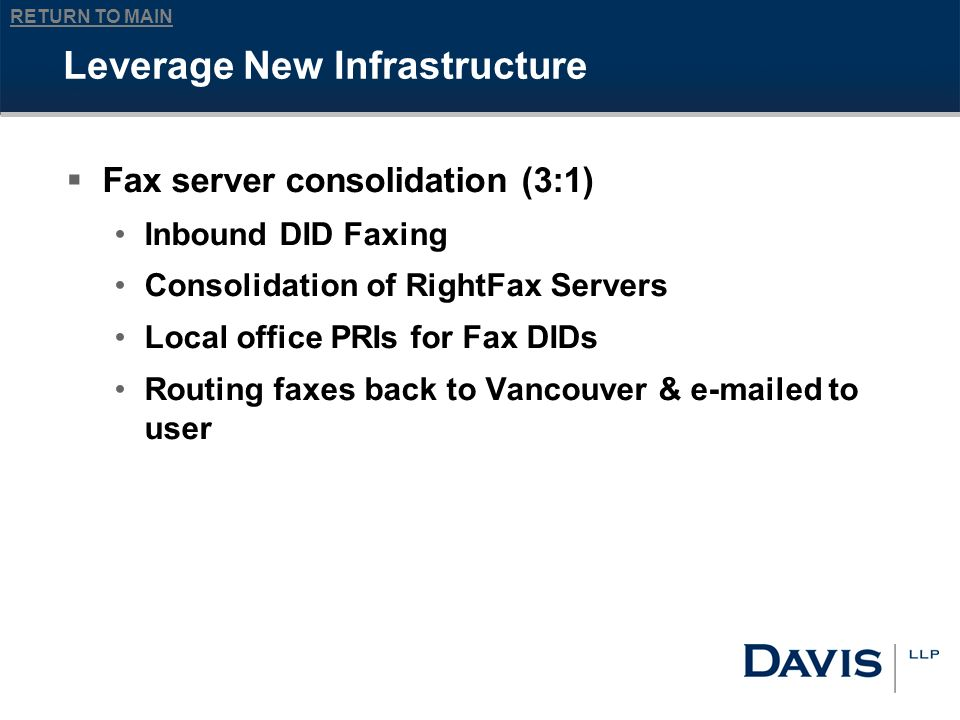 RETURN TO MAIN Leverage New Infrastructure Fax server consolidation (3:1) Inbound DID Faxing Consolidation of RightFax Servers Local office PRIs for Fax DIDs Routing faxes back to Vancouver & e-mailed to user