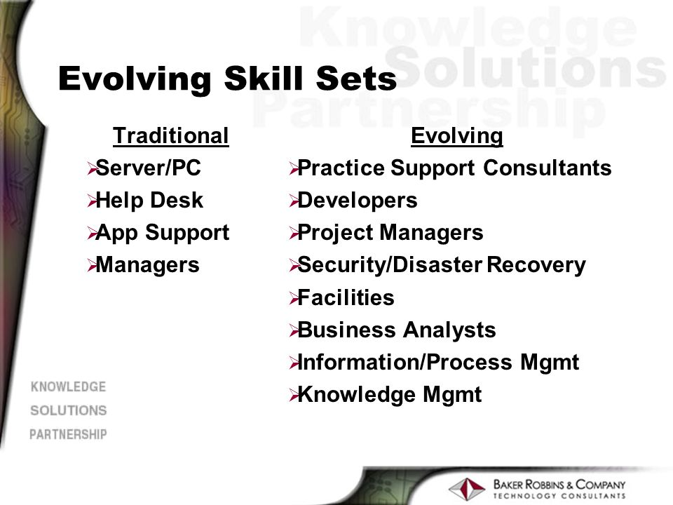Evolving Skill Sets Traditional Ø Server/PC Ø Help Desk Ø App Support Ø Managers Evolving Ø Practice Support Consultants Ø Developers Ø Project Managers Ø Security/Disaster Recovery Ø Facilities Ø Business Analysts Ø Information/Process Mgmt Ø Knowledge Mgmt