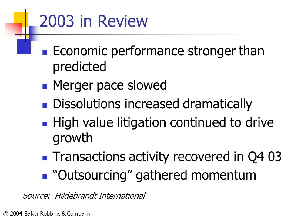 © 2004 Baker Robbins & Company 2003 in Review Economic performance stronger than predicted Merger pace slowed Dissolutions increased dramatically High