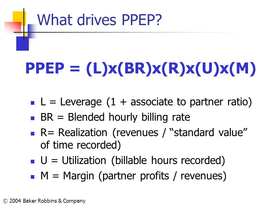 © 2004 Baker Robbins & Company What drives PPEP? L = Leverage (1 + associate to partner ratio) BR = Blended hourly billing rate R= Realization (revenu