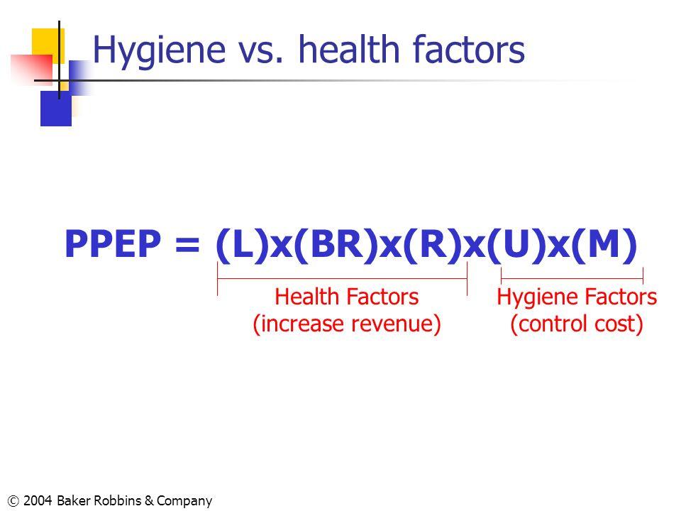 © 2004 Baker Robbins & Company Hygiene vs. health factors Health Factors (increase revenue) Hygiene Factors (control cost) PPEP = (L)x(BR)x(R)x(U)x(M)