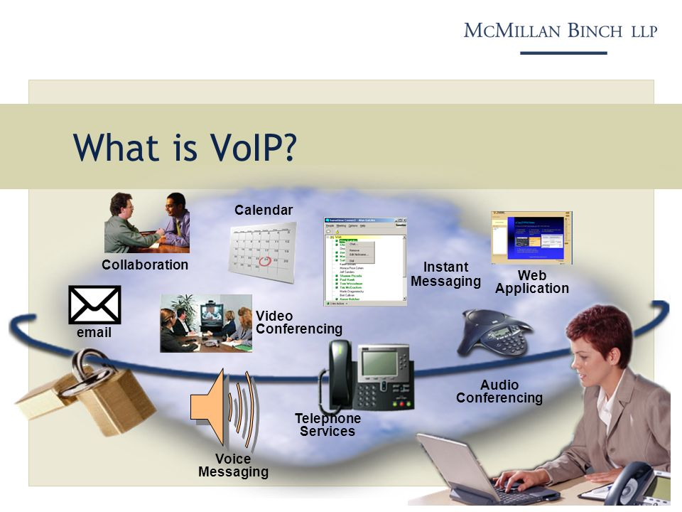 What is VoIP? email Voice Messaging Collaboration Calendar Video Conferencing Web Application Audio Conferencing Instant Messaging Telephone Services