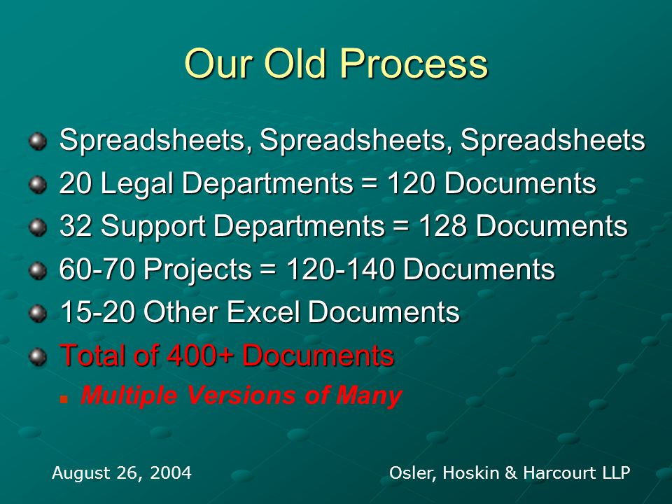 Our Old Process Spreadsheets, Spreadsheets, Spreadsheets Spreadsheets, Spreadsheets, Spreadsheets 20 Legal Departments = 120 Documents 20 Legal Departments = 120 Documents 32 Support Departments = 128 Documents 32 Support Departments = 128 Documents Projects = Documents Projects = Documents Other Excel Documents Other Excel Documents Total of 400+ Documents Total of 400+ Documents Multiple Versions of Many August 26, 2004 Osler, Hoskin & Harcourt LLP