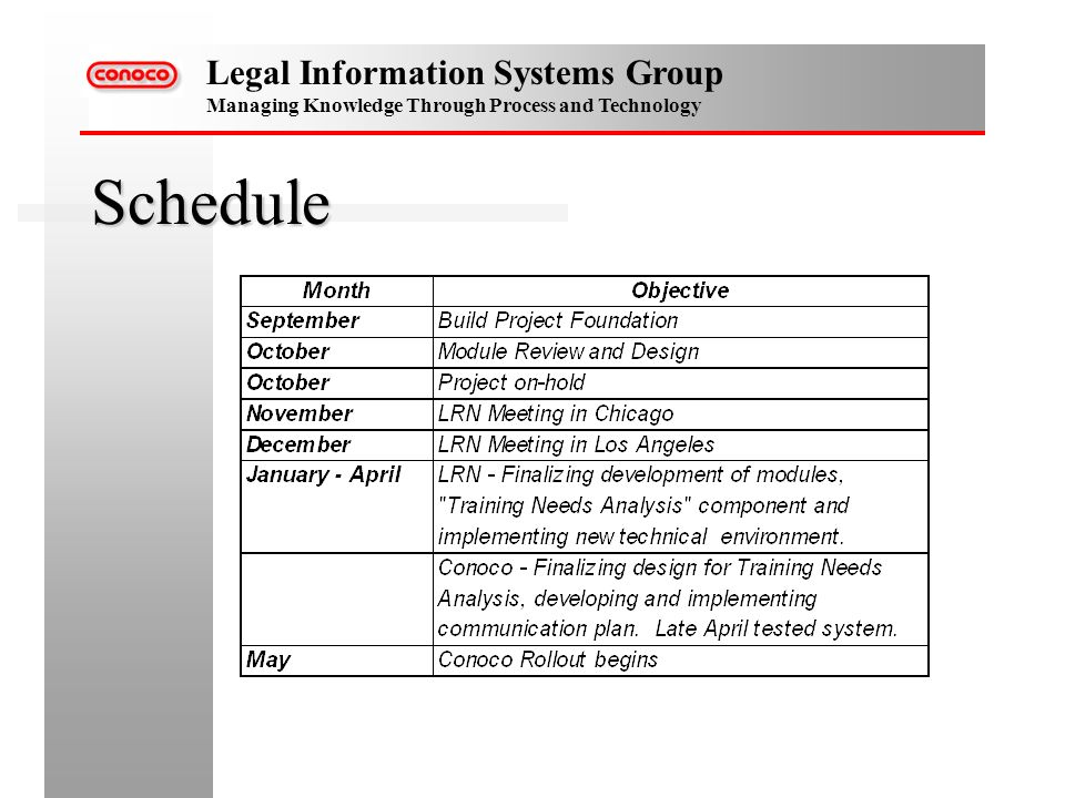 Legal Information Systems Group Managing Knowledge Through Process and Technology Schedule