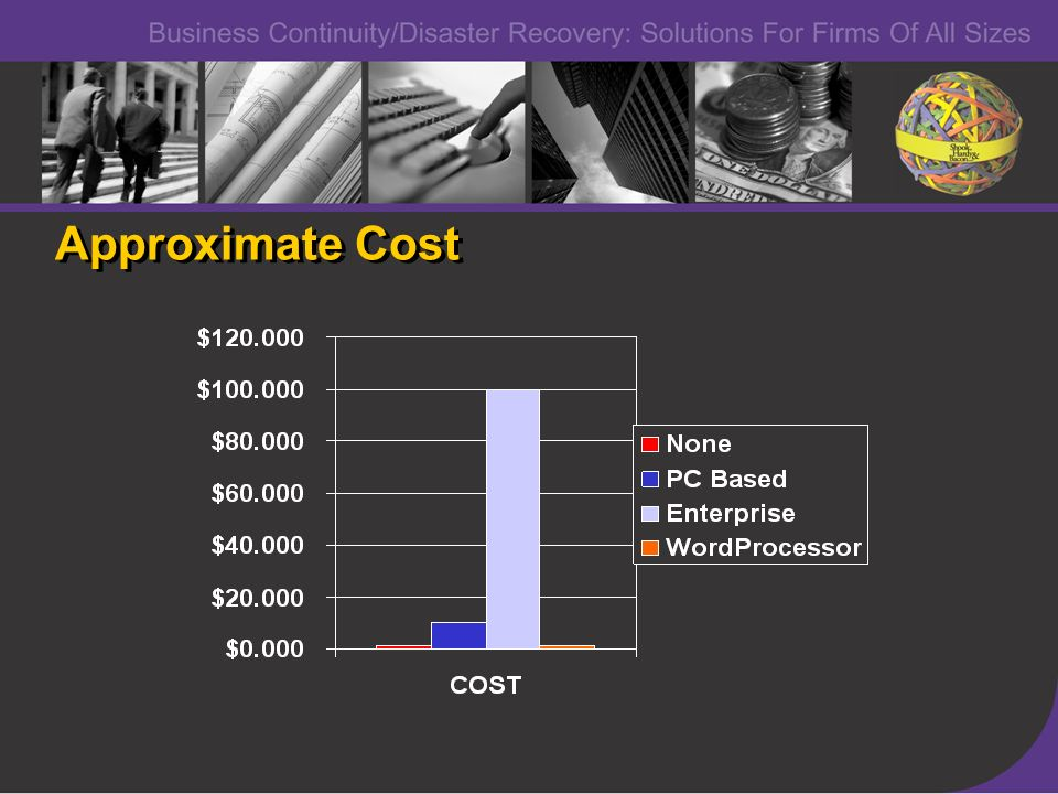 Approximate Cost