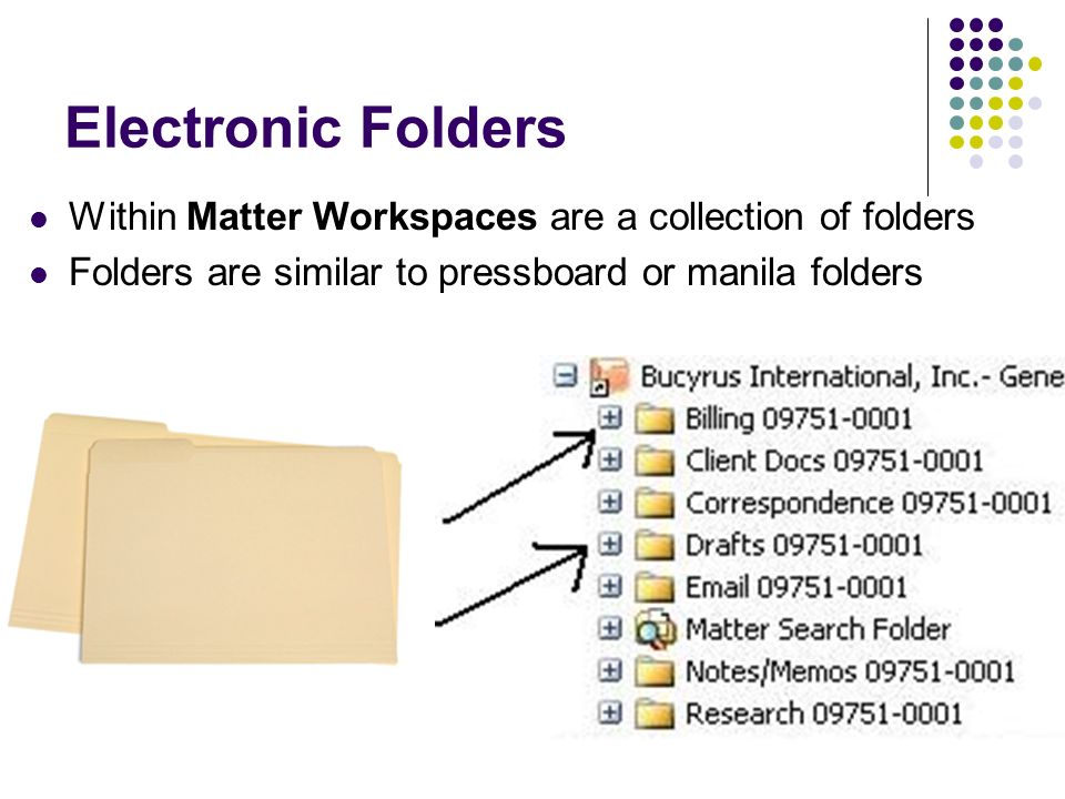 Electronic Folders Within Matter Workspaces are a collection of folders Folders are similar to pressboard or manila folders