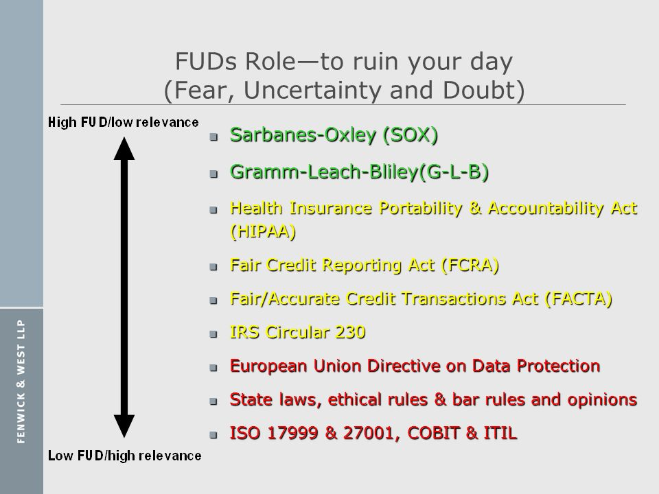 FUDs Roleto ruin your day (Fear, Uncertainty and Doubt) n Sarbanes-Oxley (SOX) n Gramm-Leach-Bliley(G-L-B) n Health Insurance Portability & Accountabi