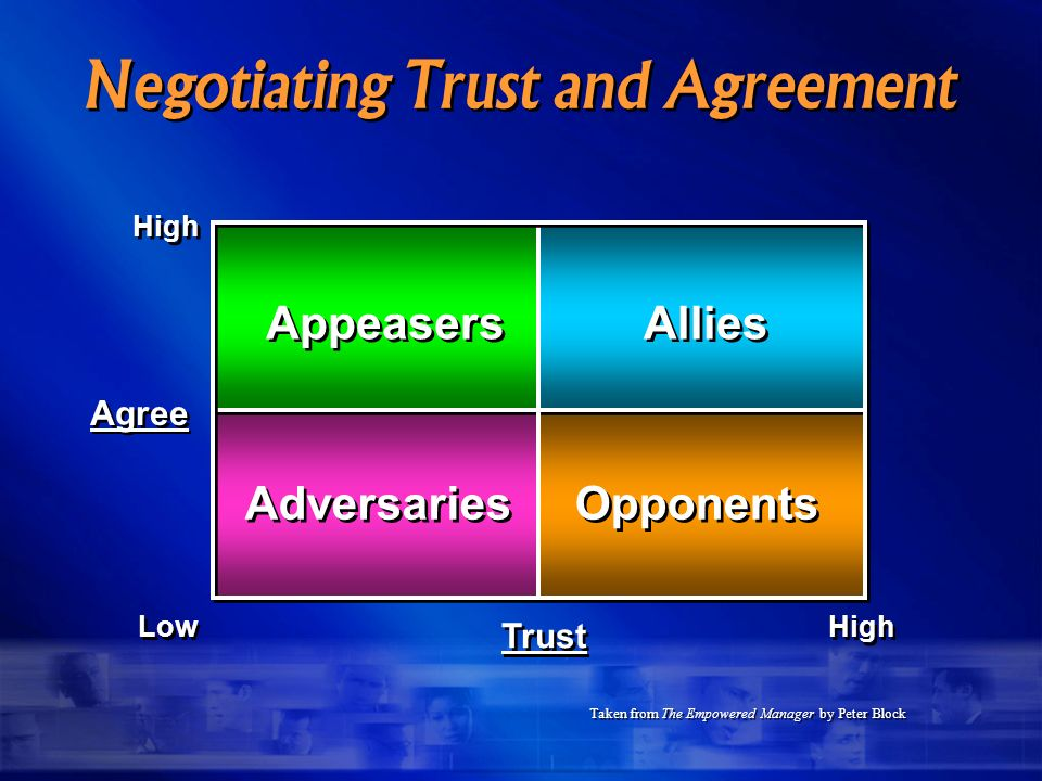 Taken from The Empowered Manager by Peter Block Negotiating Trust and Agreement Appeasers Adversaries Allies Opponents High Agree Low Trust High