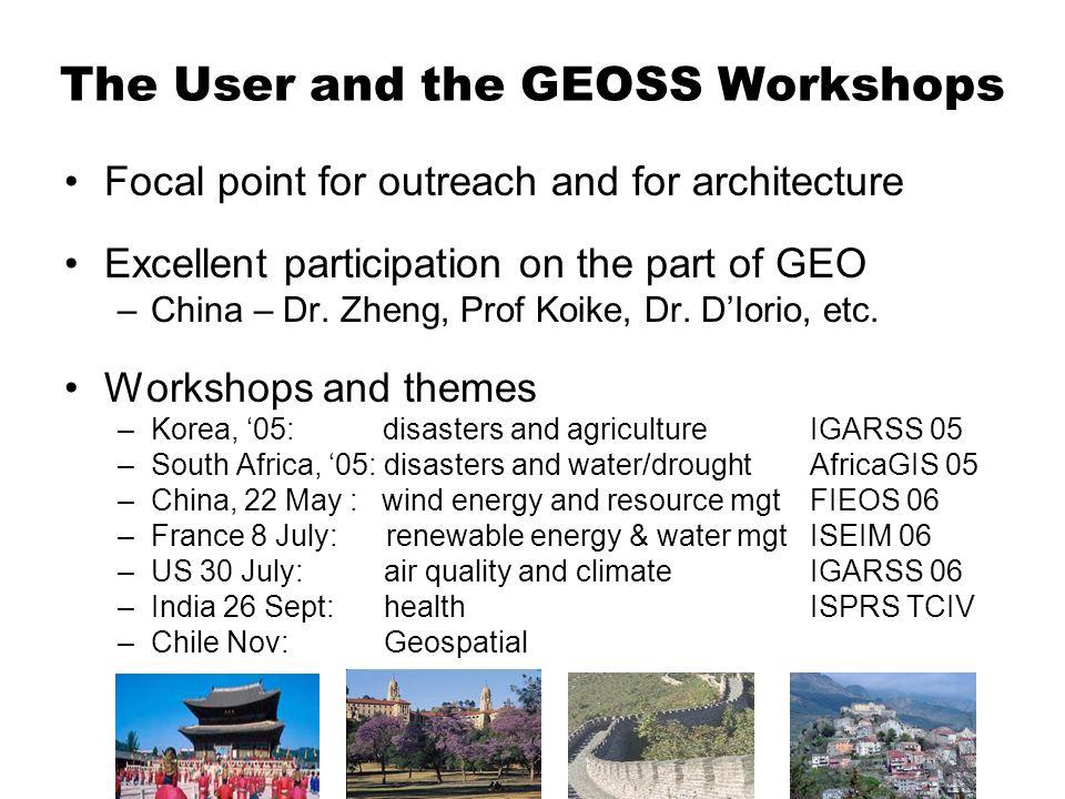 Structure of RE CP (1) Renewable Energies CP Solar RECP-WG Ocean RECP-WG Biomass RECP-WG Wind Energy CP Geothermal RECP-WG Hydro-power RECP-WG