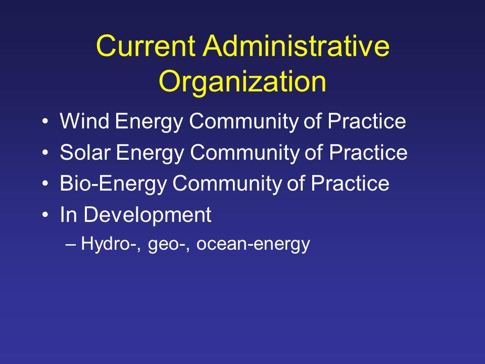 Current Administrative Organization Wind Energy Community of Practice Solar Energy Community of Practice Bio-Energy Community of Practice In Development –Hydro-, geo-, ocean-energy
