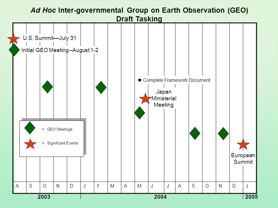 ASONDJFMAMJJASONDJ Japan Ministerial Meeting European Summit Ad Hoc Inter-governmental Group on Earth Observation (GEO) Draft Tasking U.S.