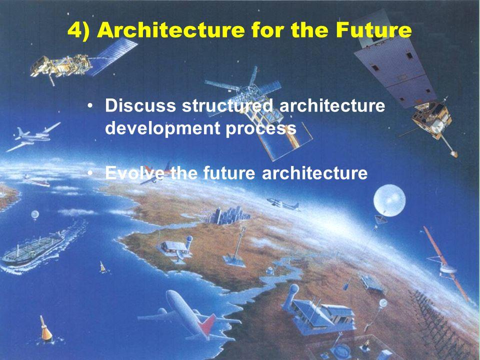 4) Architecture for the Future Discuss structured architecture development process Evolve the future architecture