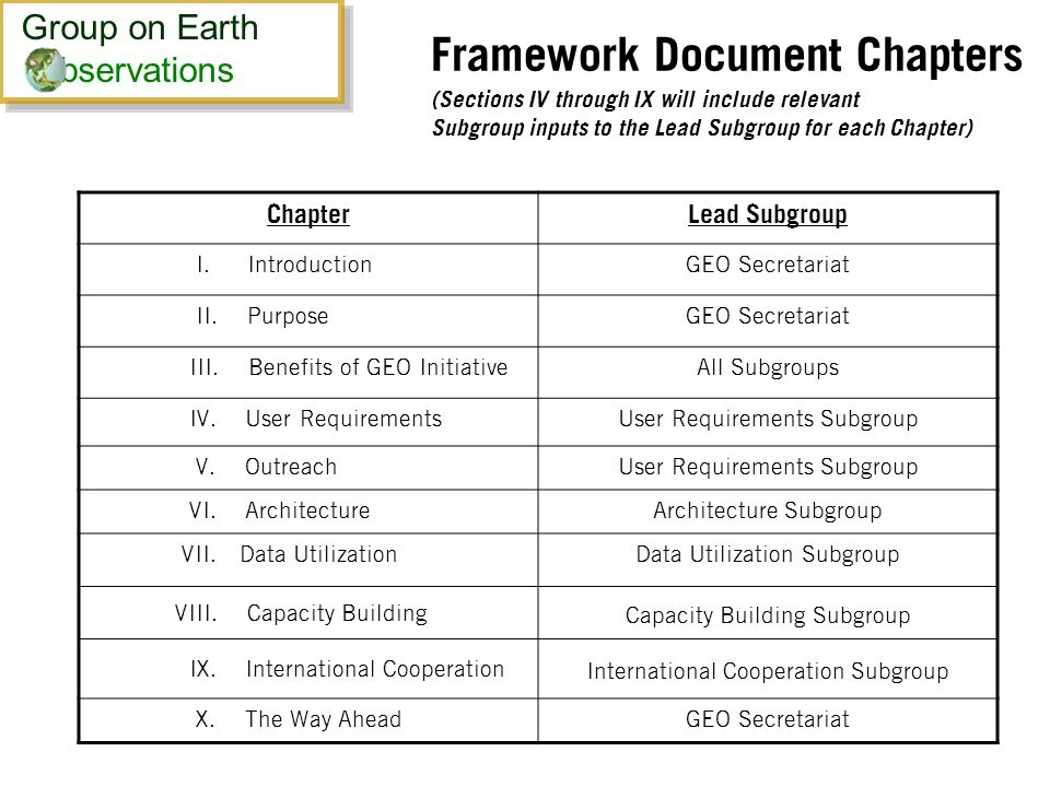 Framework Document Chapters (Sections IV through IX will include relevant Subgroup inputs to the Lead Subgroup for each Chapter) ChapterLead Subgroup I.