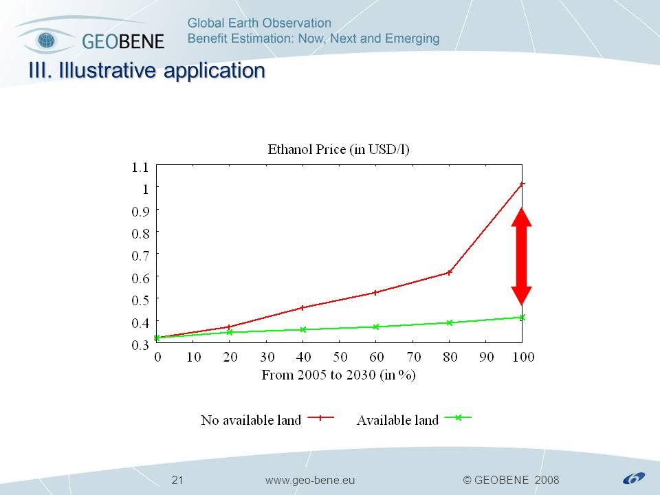 21 www.geo-bene.eu © GEOBENE 2008 III. Illustrative application