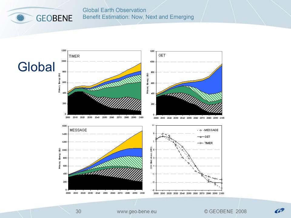30 www.geo-bene.eu © GEOBENE 2008 Global Energy Portfolio