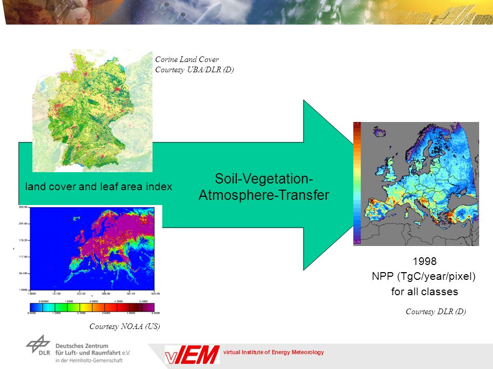 virtual Institute of Energy Meteorology Soil-Vegetation- Atmosphere-Transfer Courtesy NOAA (US) land cover and leaf area index Corine Land Cover Court