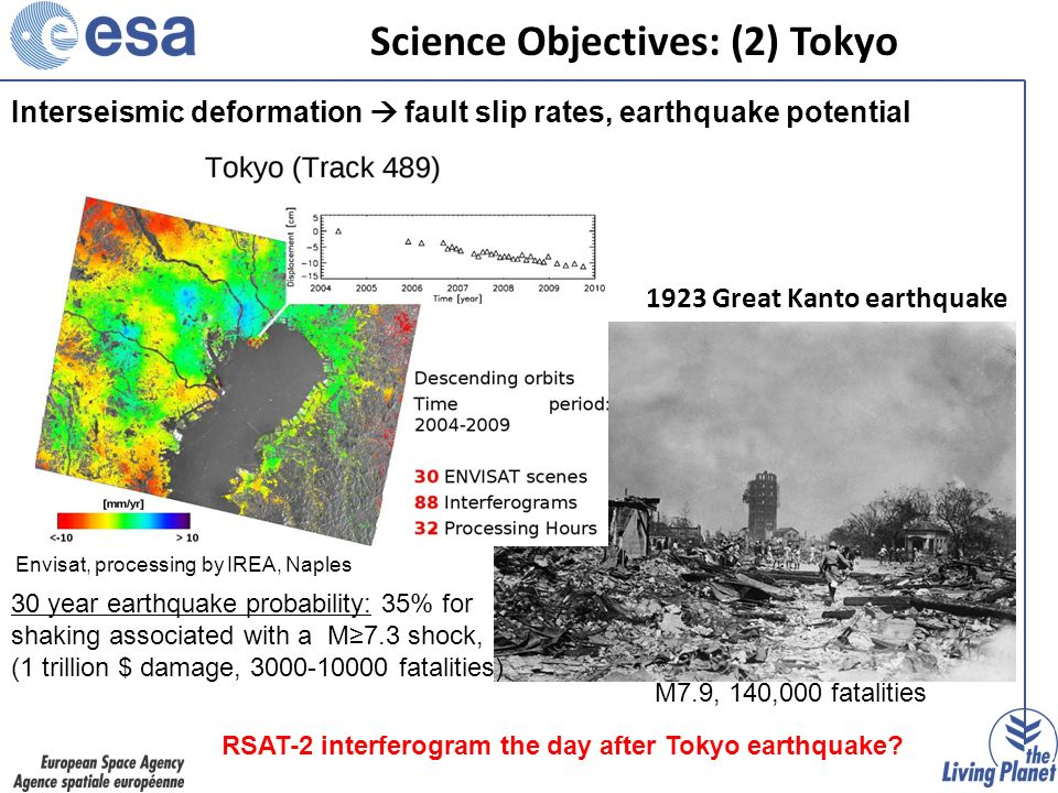 1923 Great Kanto earthquake Interseismic deformation fault slip rates, earthquake potential Envisat, processing by IREA, Naples 30 year earthquake probability: 35% for shaking associated with a M7.3 shock, (1 trillion $ damage, 3000-10000 fatalities) Science Objectives: (2) Tokyo M7.9, 140,000 fatalities RSAT-2 interferogram the day after Tokyo earthquake