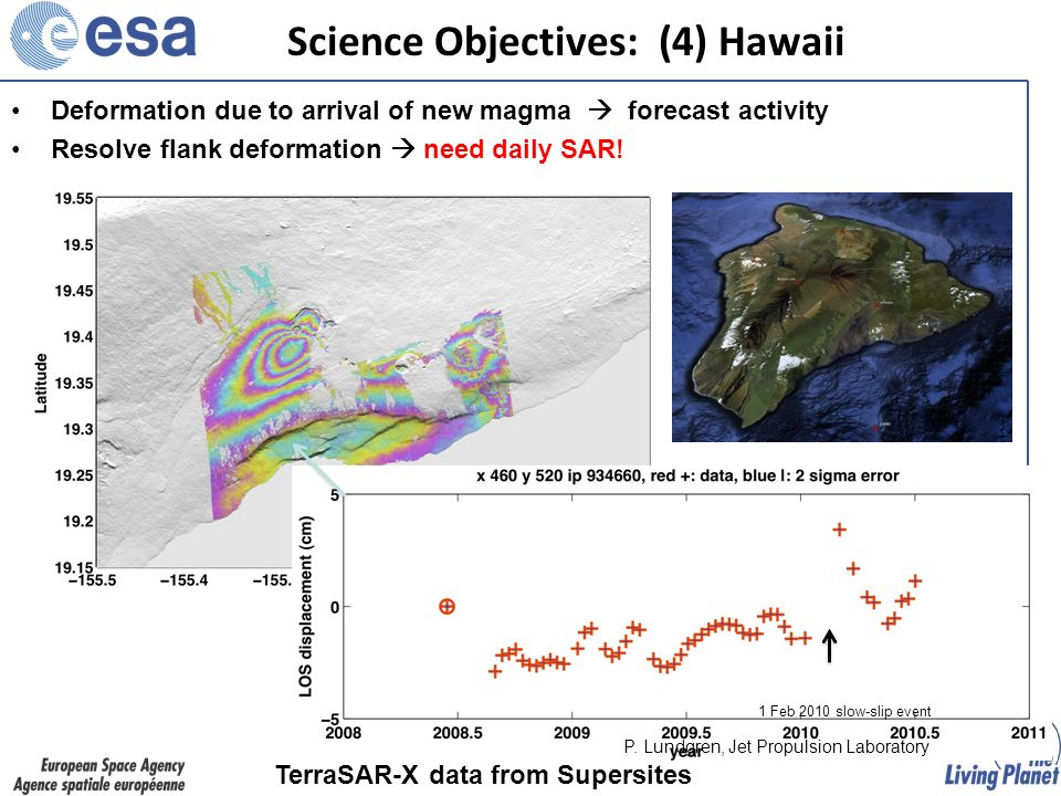 Science Objectives: (4) Hawaii SE flank time series Deformation due to arrival of new magma forecast activity Resolve flank deformation need daily SAR.