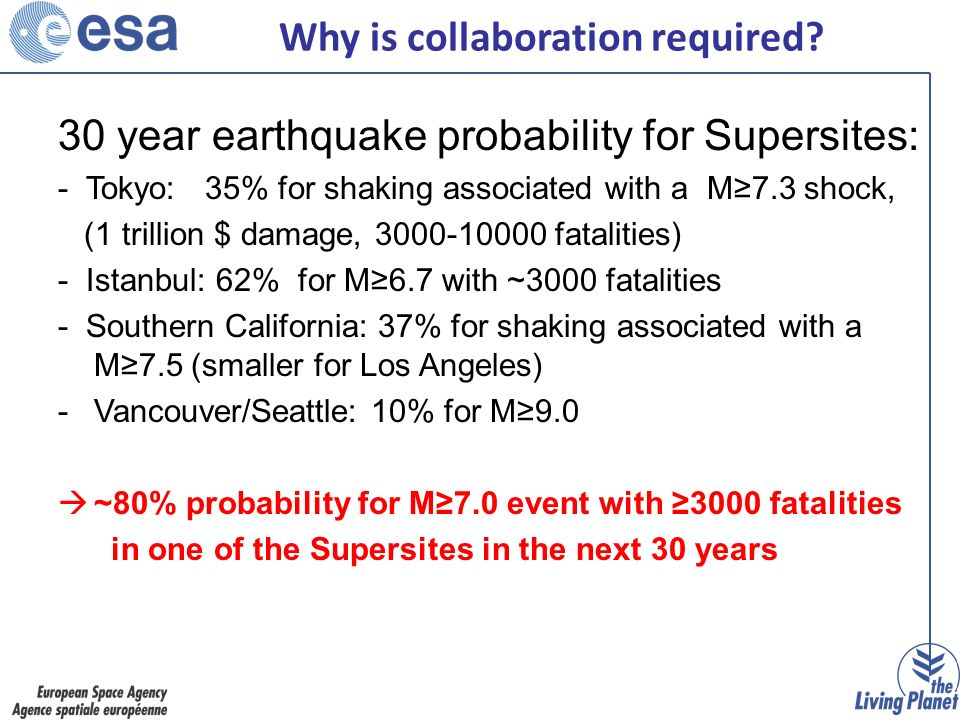 30 year earthquake probability for Supersites: - Tokyo: 35% for shaking associated with a M7.3 shock, (1 trillion $ damage, 3000-10000 fatalities) - Istanbul: 62% for M6.7 with ~3000 fatalities - Southern California: 37% for shaking associated with a M7.5 (smaller for Los Angeles) -Vancouver/Seattle: 10% for M9.0 ~80% probability for M7.0 event with 3000 fatalities in one of the Supersites in the next 30 years Why is collaboration required